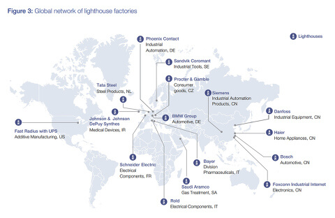 McKinsey report: global network of lighthouse factories