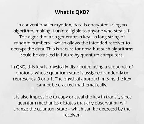What is QKD?