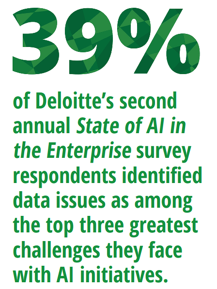 Deloitte - 39% of Deloitte's second annual 'State of AI in the Enterprise' survey respondents indentified data issues